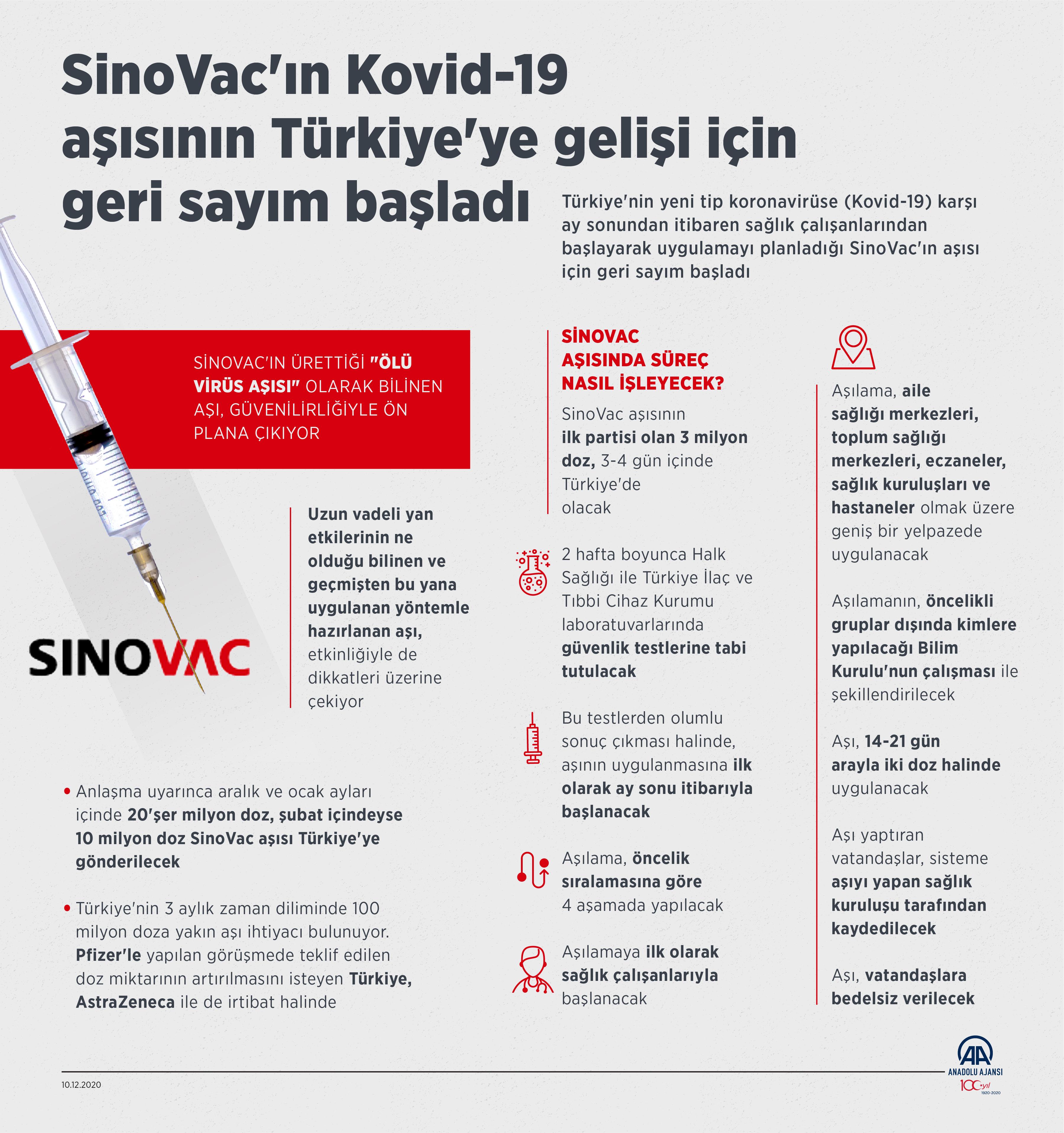 7 Şubat Pazar Türkiye Günlük Koronavirüs Tablosu| Bugünkü korona tablosu| Vaka ve ölüm sayısı kaç oldu?
