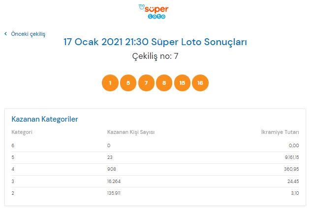 Süper Loto çekiliş sonucu sorgulama 17 Ocak 2021 Pazar