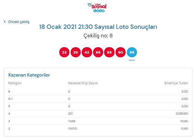 Çılgın sayısal loto sonuçları 18Ocak2021 Pazartesi |Sonuç sorgulama ekranı