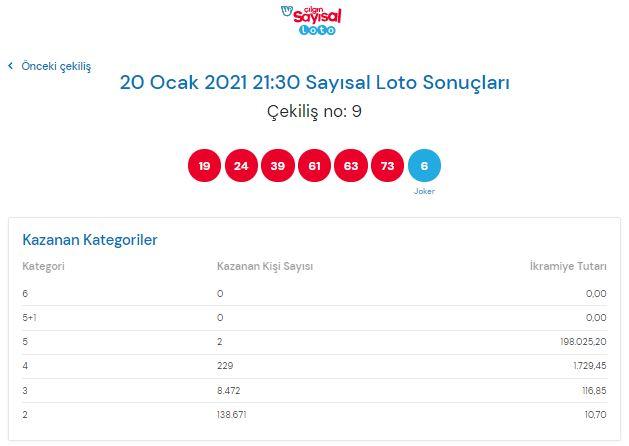 Çılgın sayısal loto sonuçları 20Ocak2021 Çarşamba |Sonuç sorgulama ekranı