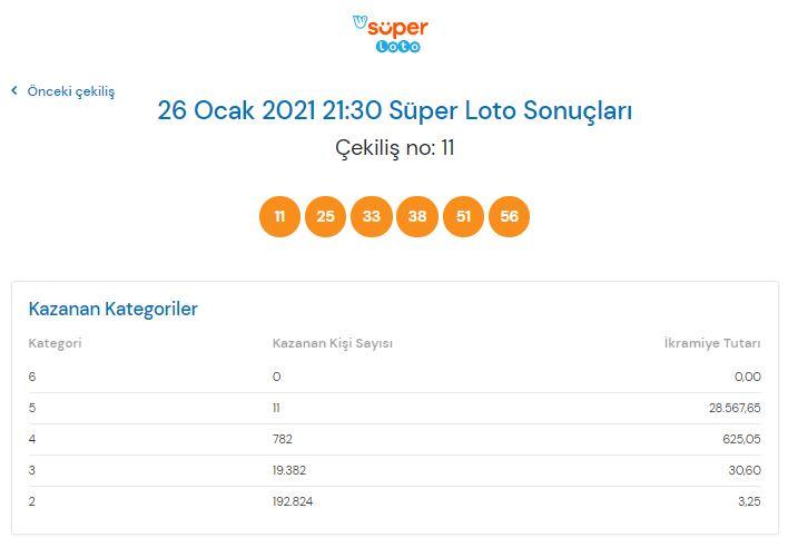 Süper Loto çekiliş sonucu sorgulama 26 Ocak 2021 Salı