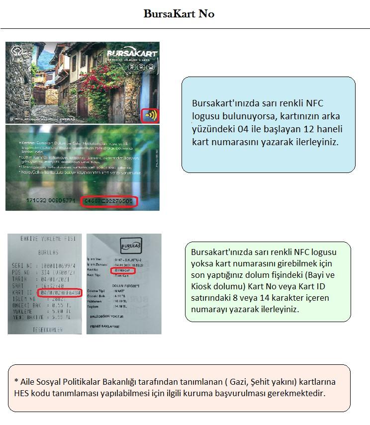 Bursakart'a HES kodu yükleme |Bursa Kart'a HES kodu nasıl eklenir, girilir, yüklenir?