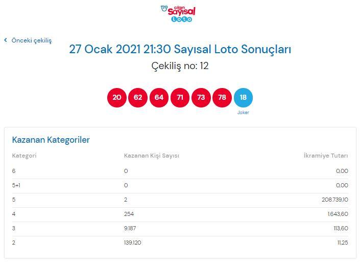 Çılgın sayısal loto sonuçları 27Ocak2021 Çarşamba | Sonuç sorgulama ekranı