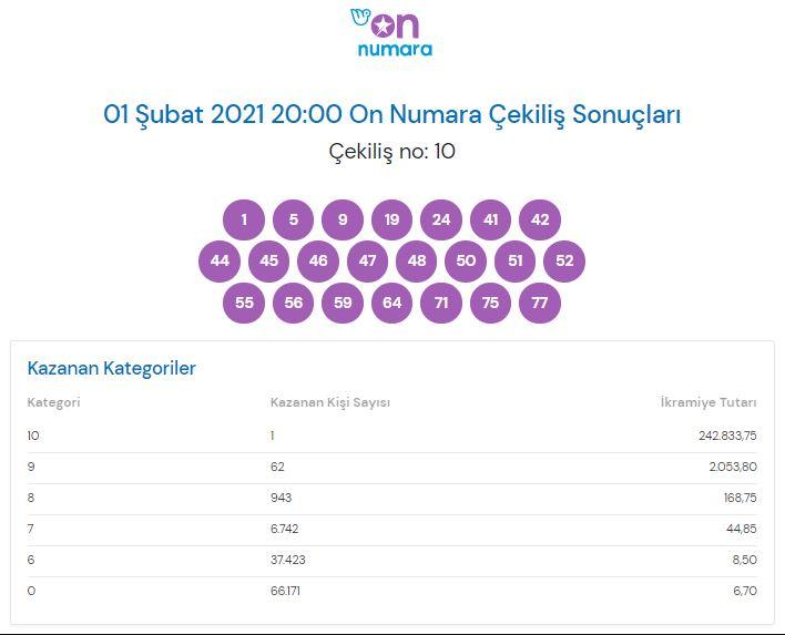 On Numara çekiliş sonuçları 1 Şubat 2021 (MPİ)