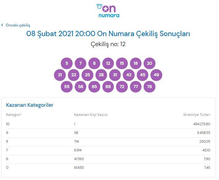 On Numara çekiliş sonuçları 8 Şubat 2021 (MPİ)