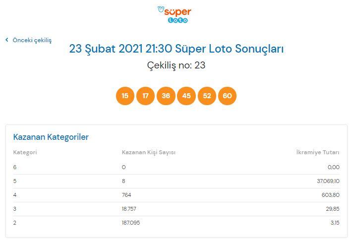 Süper Loto çekiliş sonucu sorgulama 23 Şubat 2021 Salı