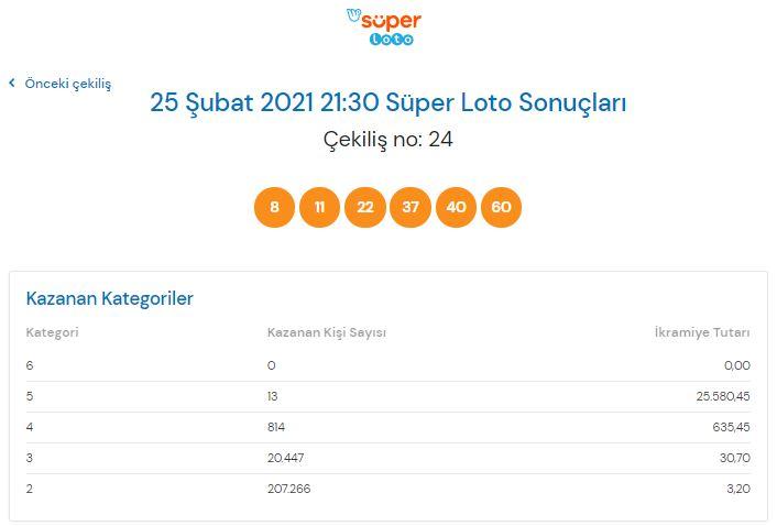 Süper Loto çekiliş sonucu sorgulama 25 Şubat 2021 Perşembe