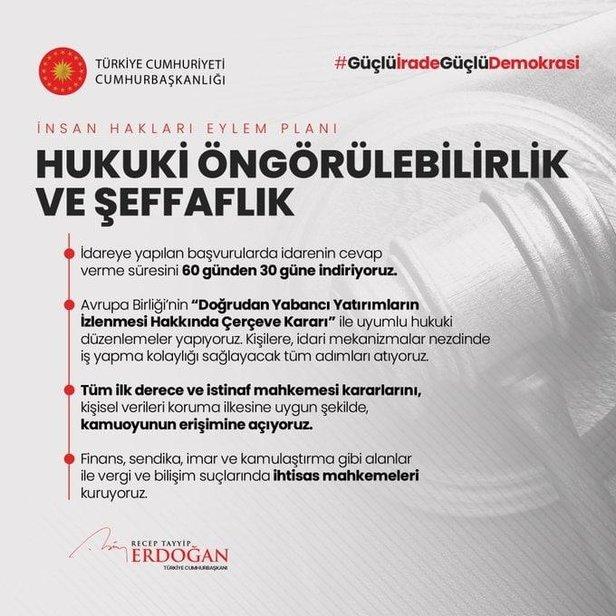 Cumhurbaşkanı Erdoğan İnsan Hakları Eylem Planını açıklıyor