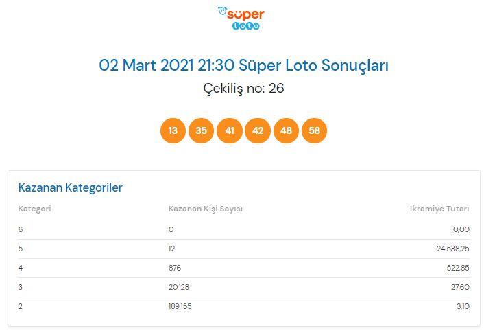 Süper Loto çekiliş sonucu sorgulama 2 Mart 2021 Salı