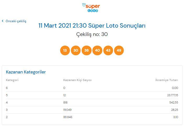 Süper Loto çekiliş sonucu sorgulama 11 Mart 2021 Perşembe