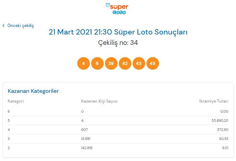 Süper Loto çekiliş sonucu sorgulama 21 Mart 2021 Pazar