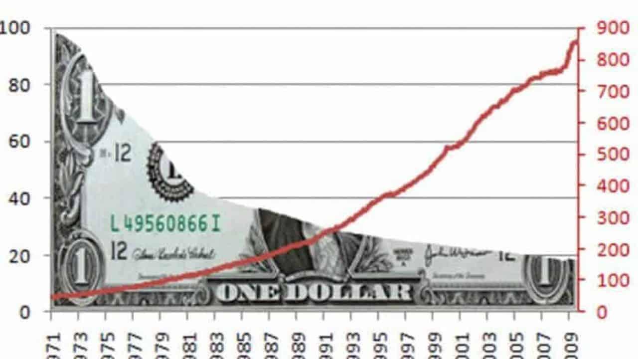 Devalüasyon nedir? Devalüasyonun ekonomiye etkisi nedir?