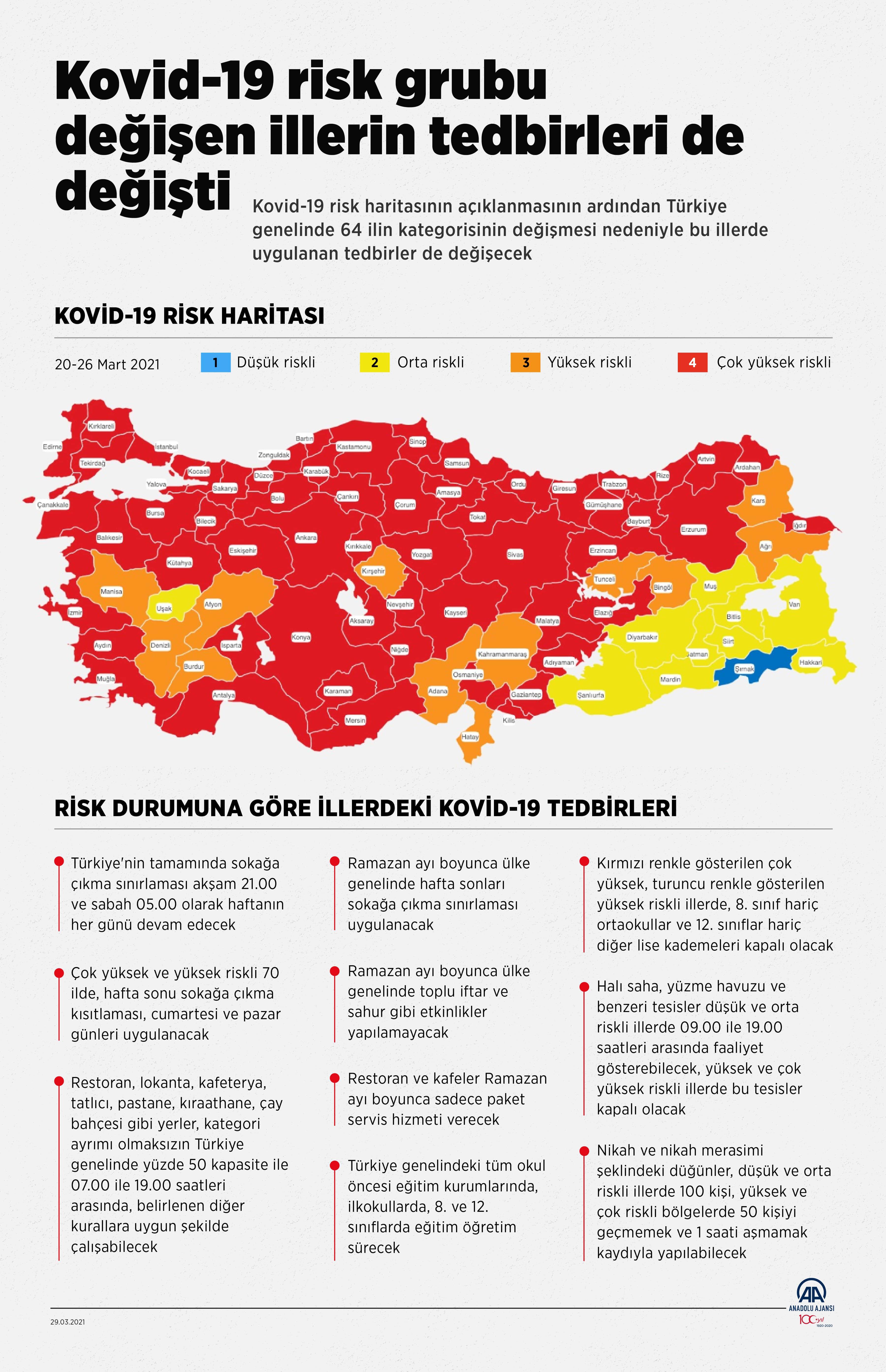 30 Mart 2021 Salı Türkiye Günlük Koronavirüs Tablosu | Bugünkü korona tablosu| Vaka ve ölüm sayısı kaç oldu?