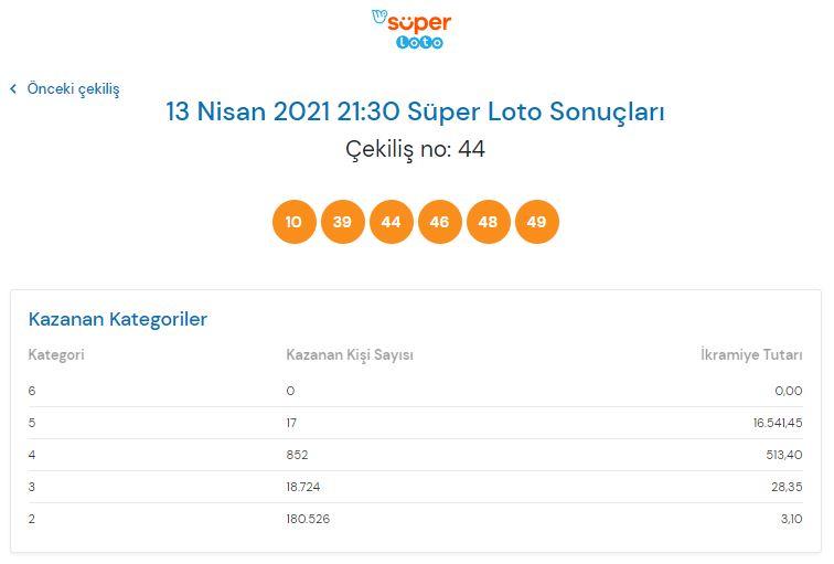 Süper Loto çekiliş sonucu sorgulama 13 Nisan 2021 Salı