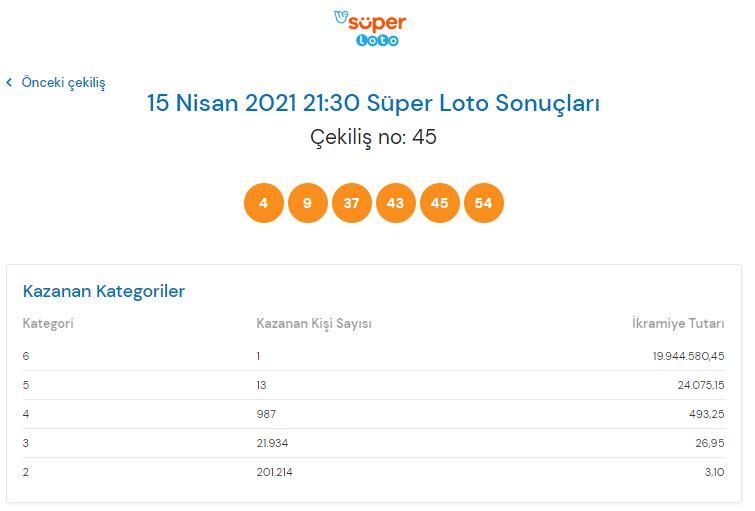 Süper Loto çekiliş sonucu sorgulama 15 Nisan 2021 Perşembe