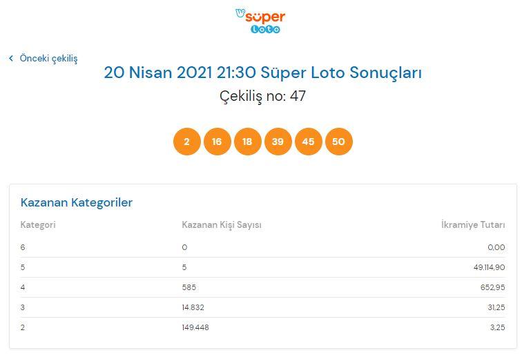 Süper Loto çekiliş sonucu sorgulama 20 Nisan 2021 Salı