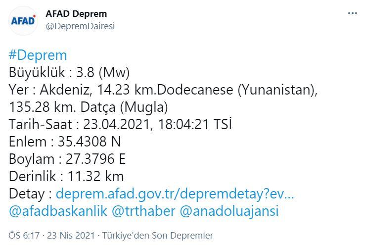 Kandilli Rasathanesi duyurdu! Akdeniz'de 3.8 şiddetinde deprem