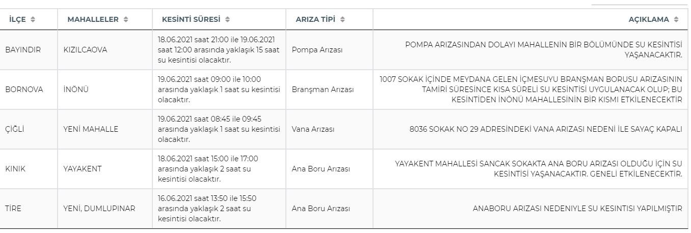 İstanbul'da ve İzmir'de su kesintisi ne zaman sona erecek? 19 Haziran 2021 Cumartesi İstanbul, İzmir su kesinti listesi