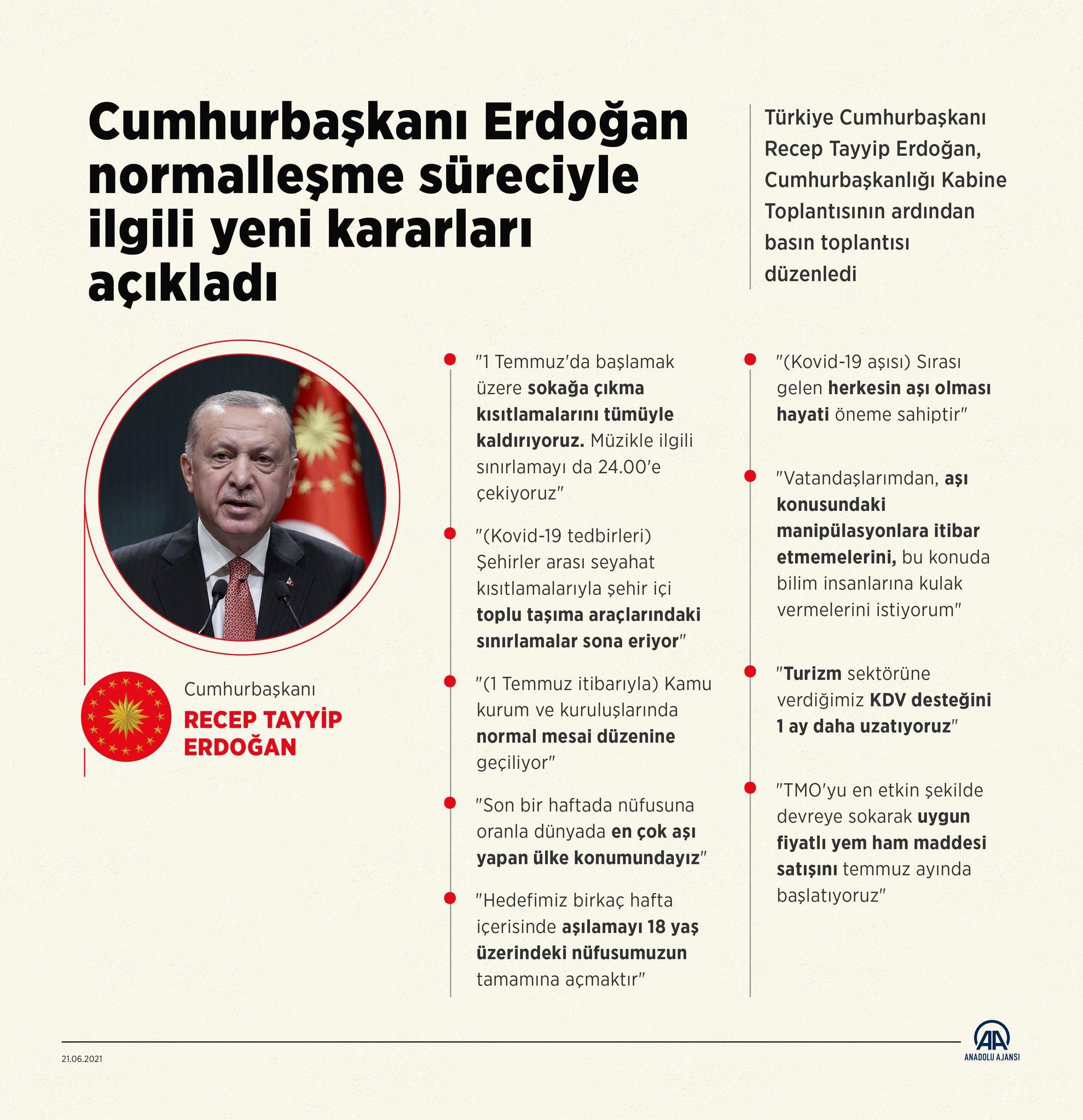 Erdoğan açıkladı: 1 Temmuz itibariyle kaldırıyoruz