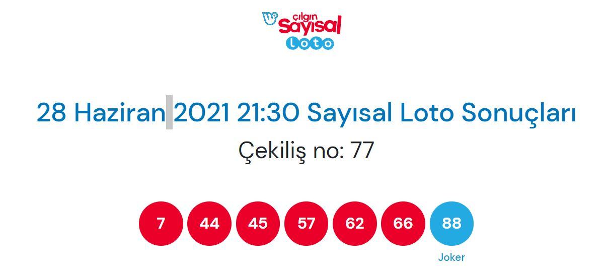 Çılgın sayısal loto sonuçları 28 Haziran 2021 Pazartesi | Sonuç sorgulama ekranı