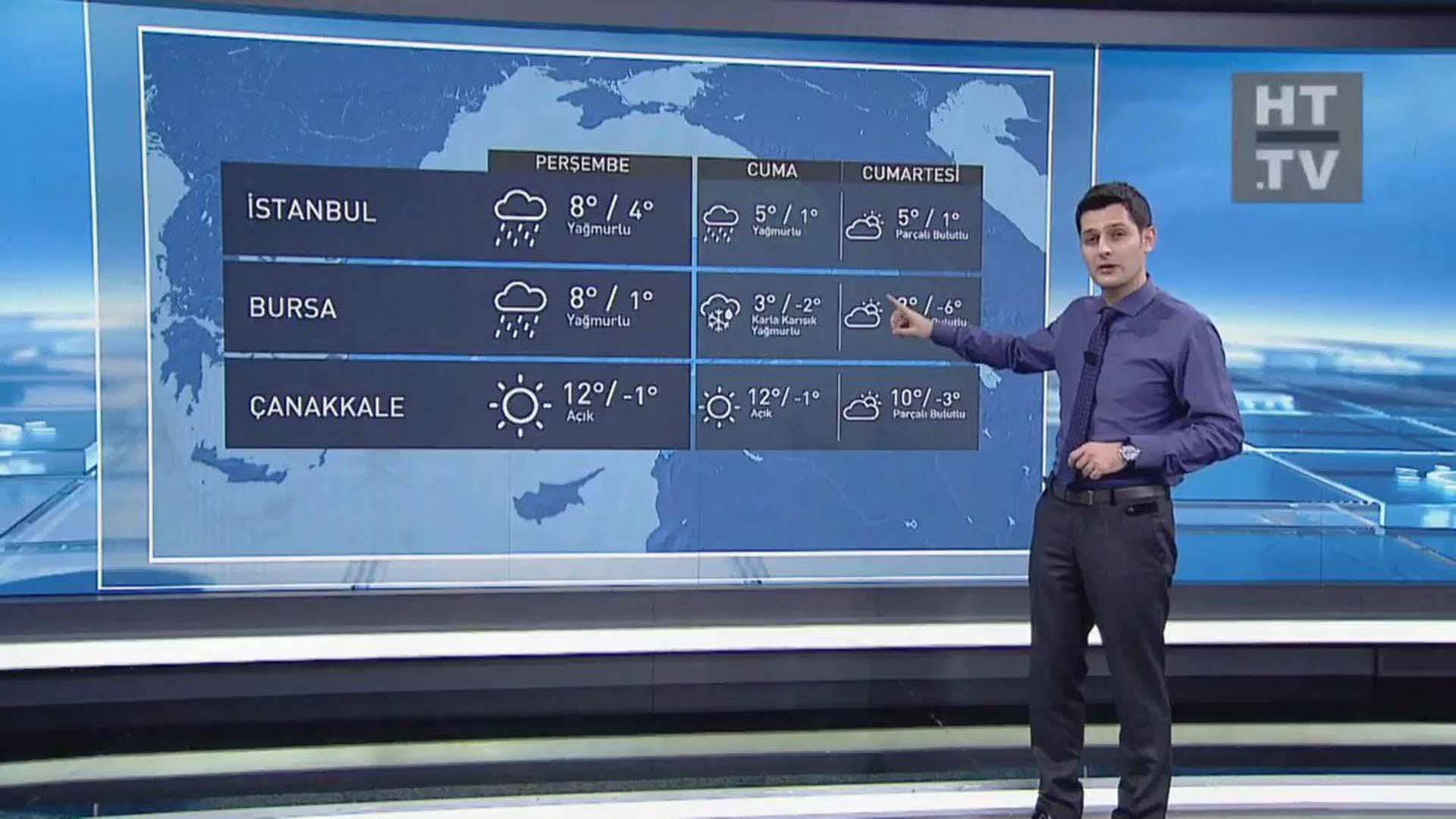 Habertürk TV Meteoroloji Mühendisi Hüseyin Öztel kimdir? Kaç yaşında? Nereli? Evli mi?