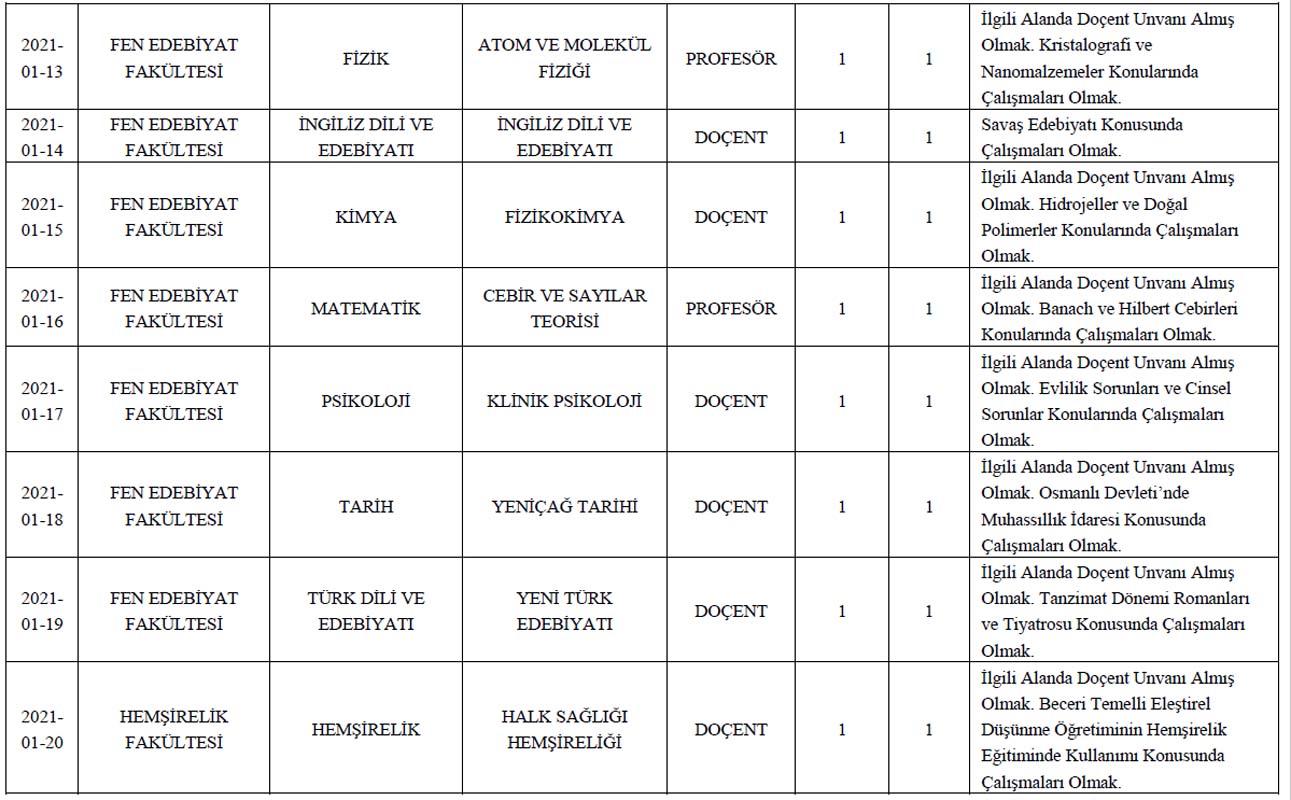 Adnan Menderes Üniversitesi öğretim üyesi alım ilanı 2021 | 59 öğretim üyesi alınacak! Başvuru detayları belli oldu...