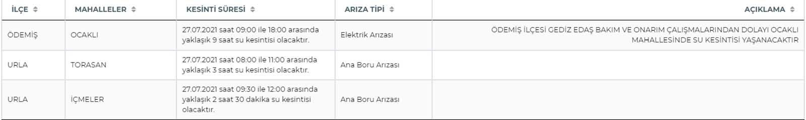 İzmir İZSU su kesintisi 27 Temmuz Salı | İstanbul İSKİ su kesintisi 27 Temmuz Salı | Ankara ASKİ su kesintisi 27 Temmuz Salı