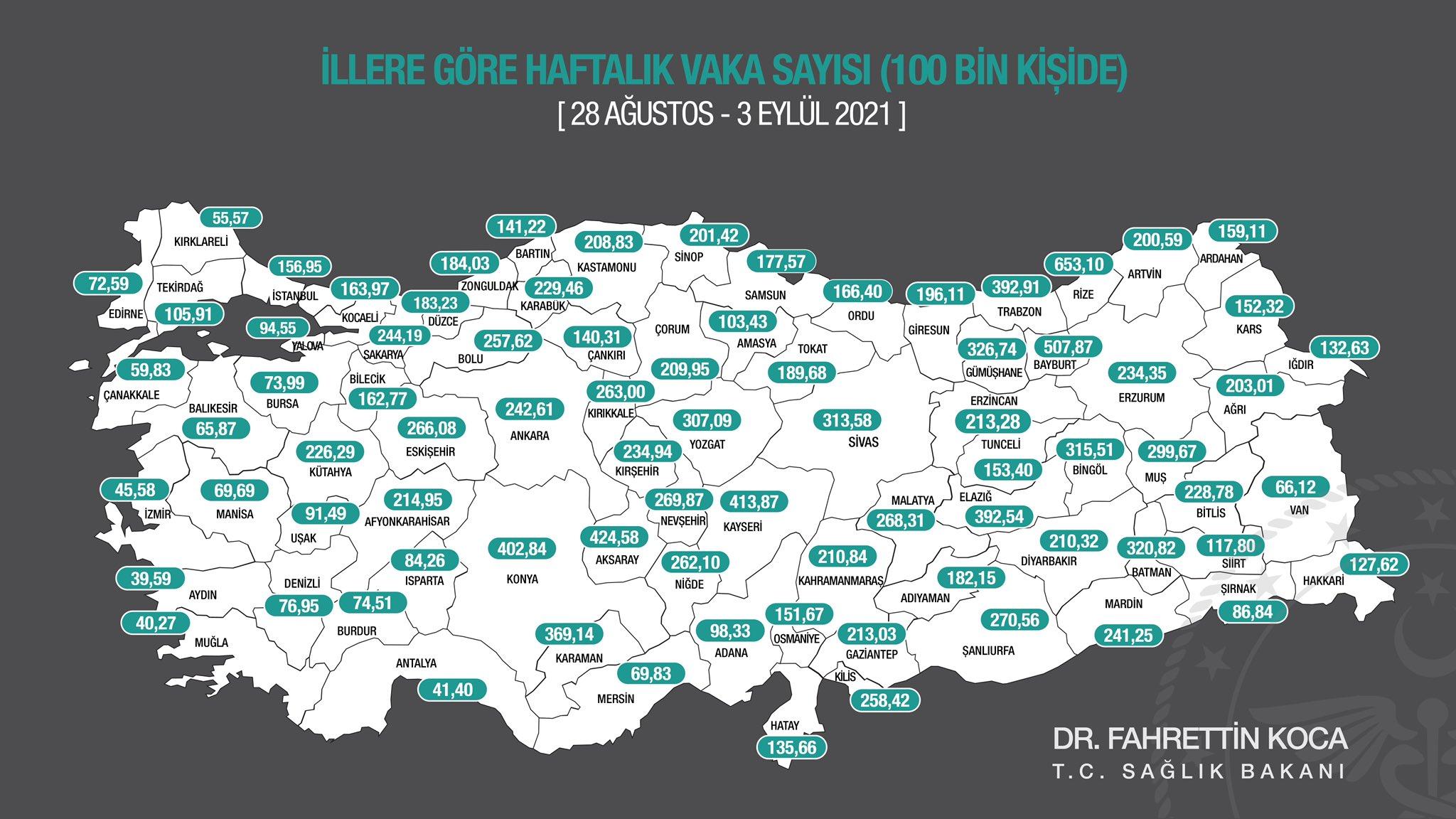 14 Eylül 2021 Salı Türkiye Günlük Koronavirüs Tablosu   Bugünkü korona tablosu   Vaka ve ölüm sayısı kaç oldu?