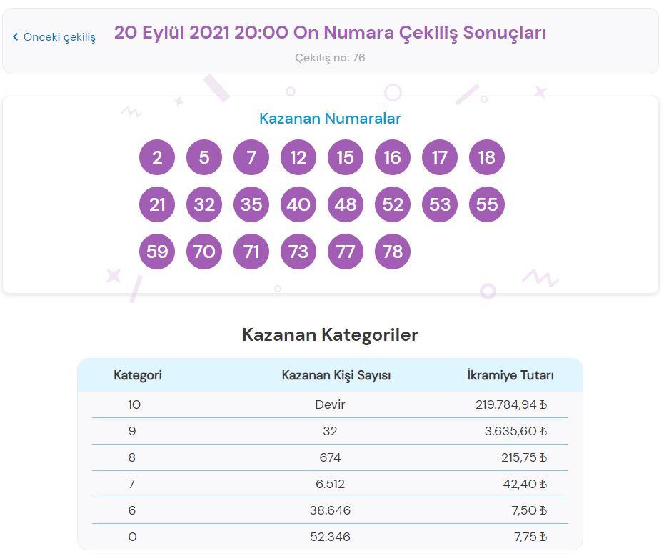 On numara çekiliş sonuçları 24 Eylül 2021 Cuma | on numara bilet sorgulama ekranı 2021