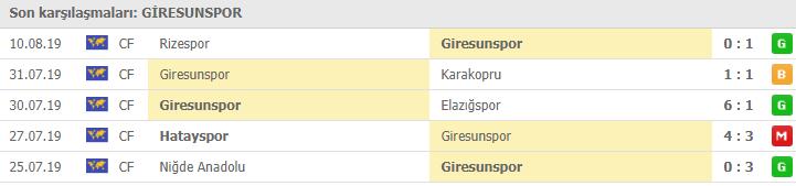 Giresunspor Menemen Belediye maçı hangi kanalda   Giresunspor Menemen Belediye maçı canlı izleme linki