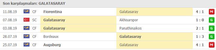 Denizlispor Galatasaray maçı hangi kanalda | Denizlispor Galatasaray maçı canlı izleme linki