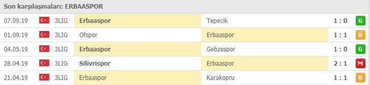 Tokatspor Erbaaspor maçı hangi kanalda | Tokatspor Erbaaspor maçı canlı izleme linki
