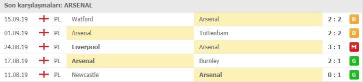 Frankfurt Arsenal maçı hangi kanalda | Frankfurt Arsenal maçı canlı izleme linki