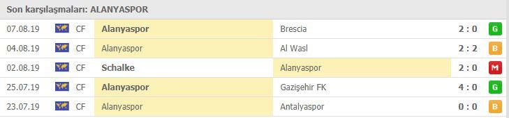 Kayserispor Alanyaspor maçı hangi kanalda   Kayserispor Alanyaspor canlı izleme linki