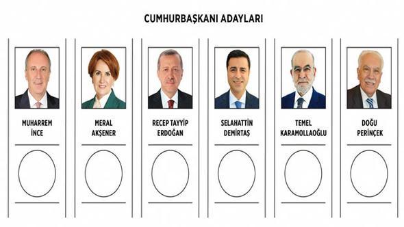 24 Haziran seçimlerinde kullanılacak oy pusulası yayınlandı