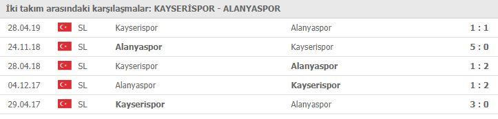 Kayserispor Alanyaspor maçı hangi kanalda | Kayserispor Alanyaspor canlı izleme linki