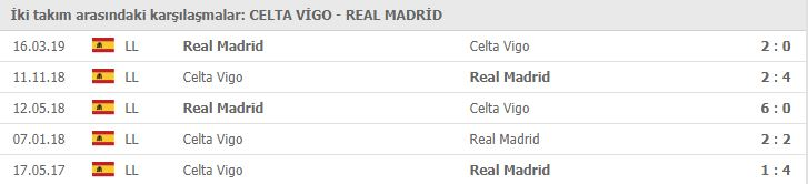 Celta Vigo Real Madrid maçı hangi kanalda | Celta Vigo Real Madrid canlı izleme linki
