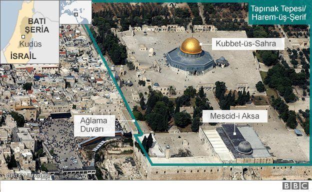 İsrail Neden Kudüs'ü Başkent Yapmak İstiyor