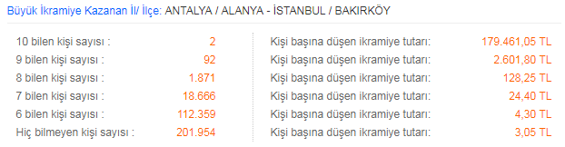On Numara çekiliş sonuçları 7 Ocak 2019 (MPİ)