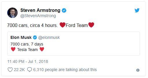 Ford CEO'su Elon Musk ile fena alay etti