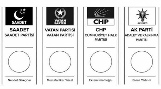 23 Haziran İstanbul seçim pusulası belli oldu!