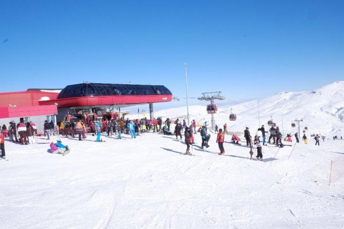 Erciyes Dağı hafta sonunda 25 bin kişiyi ağırladı