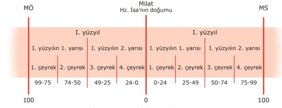 yuzyil.png